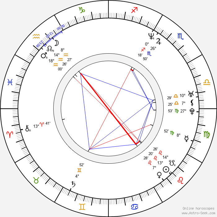 Conor McPherson - Birth horoscope chart