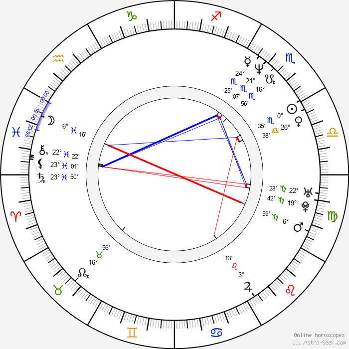Conrad Pla - Birth horoscope chart