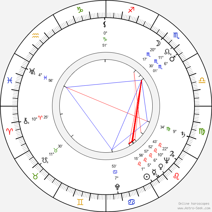 Constance Dowling - Birth horoscope chart