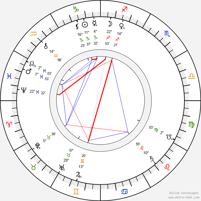 Constance Lloyd - Birth horoscope chart