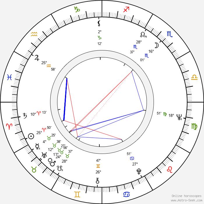Constantin Baltaretu - Birth horoscope chart