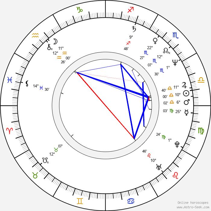 Constantin Chiriac - Birth horoscope chart
