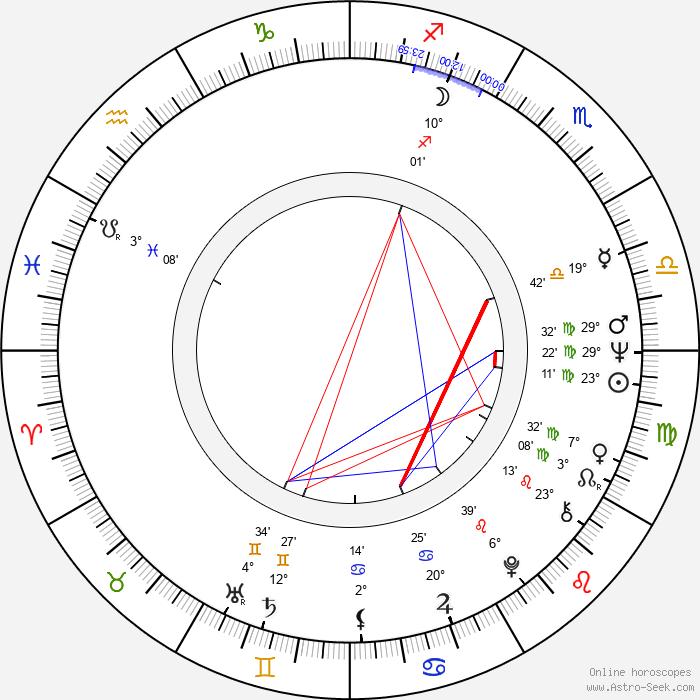 Constantine Gregory - Birth horoscope chart