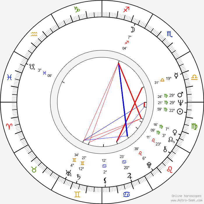 Constantine Gregory - Birth horoscope chart