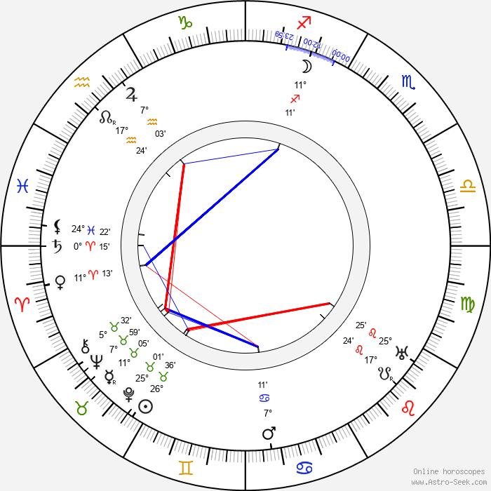 Conway Tearle - Birth horoscope chart
