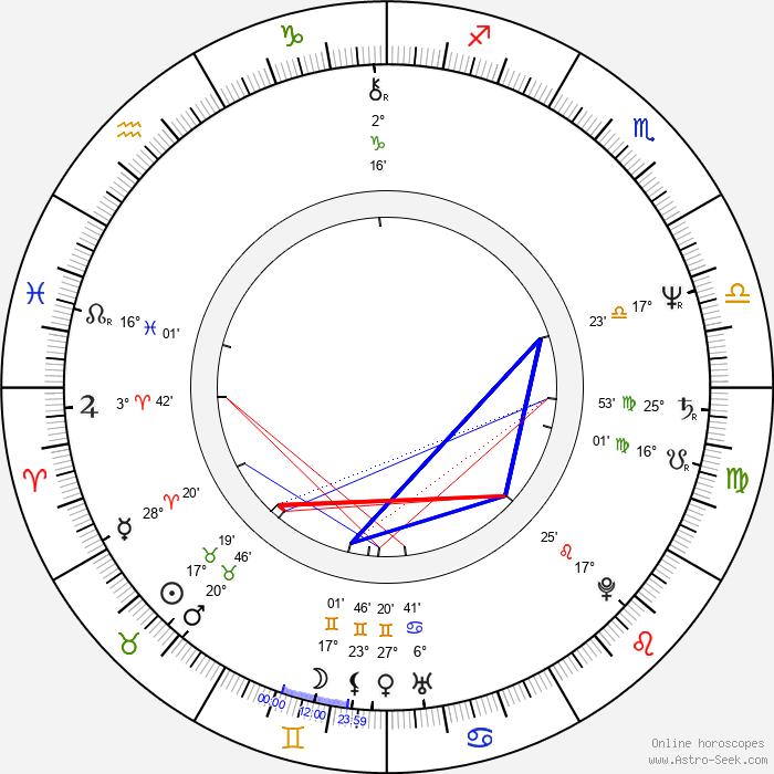 Cooper Huckabee - Birth horoscope chart