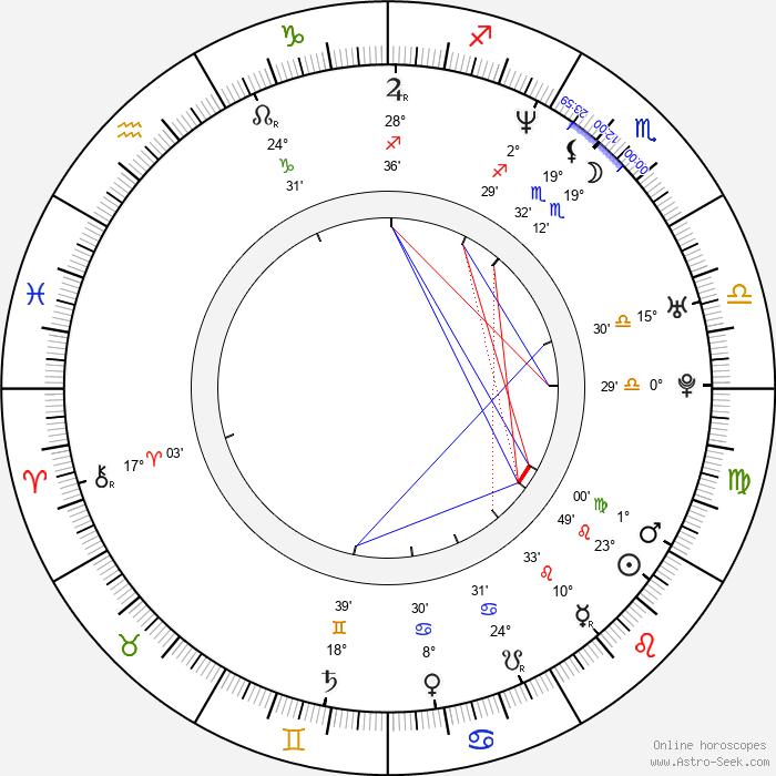 Coraje Abalos - Birth horoscope chart