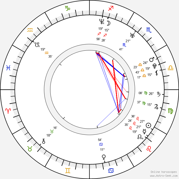 Corey Carrier - Birth horoscope chart
