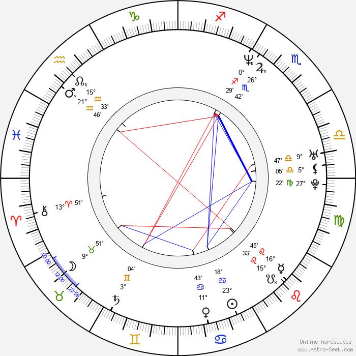 Corey Feldman - Birth horoscope chart
