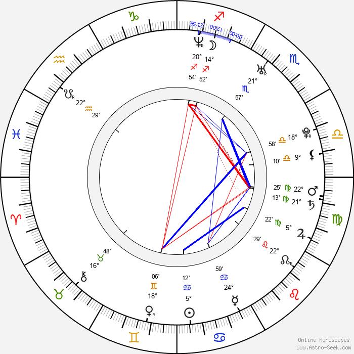 Corey Stewart - Birth horoscope chart
