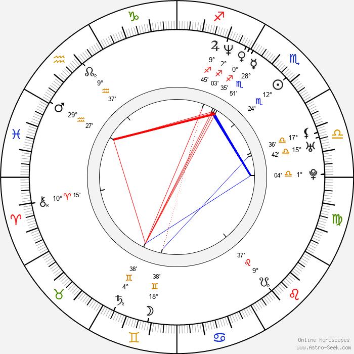Corin Nemec - Birth horoscope chart