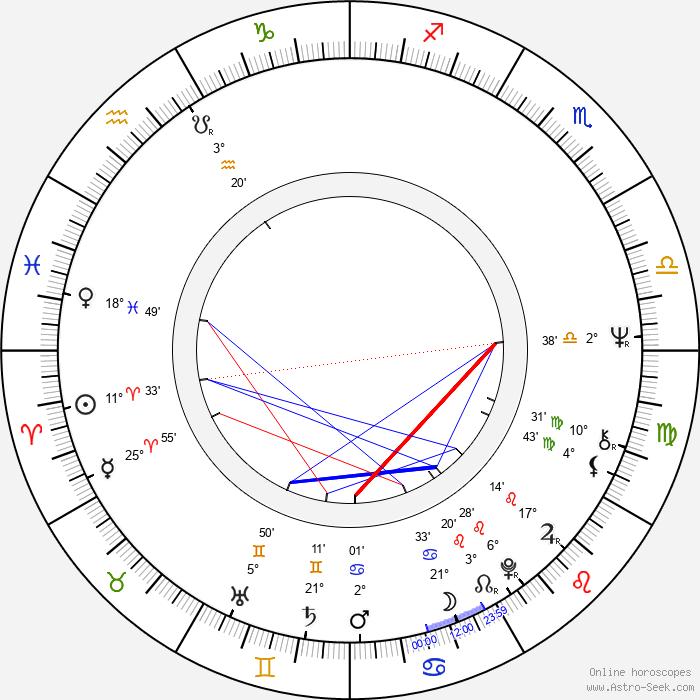 Cornel Patrichi - Birth horoscope chart