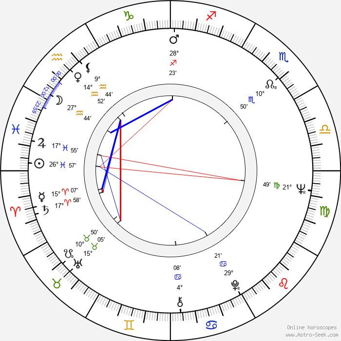 Corrado Farina - Birth horoscope chart
