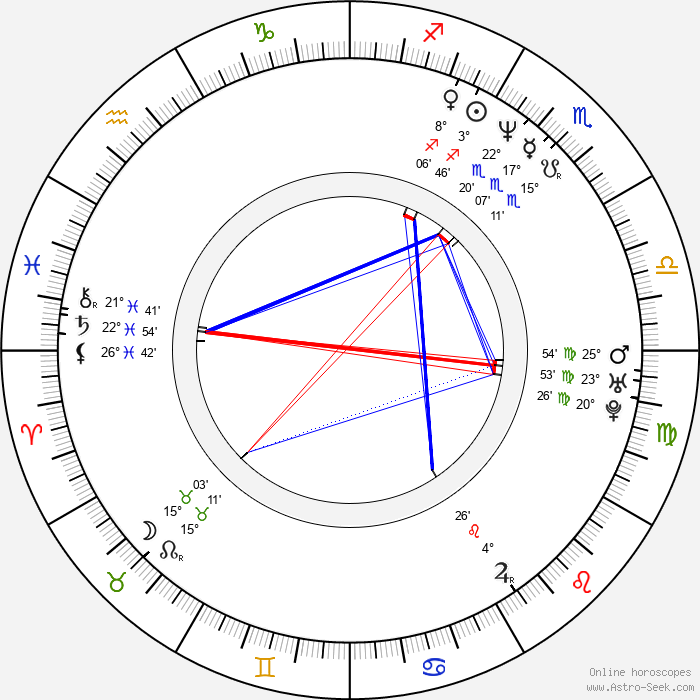 Corrado Gabriele - Birth horoscope chart