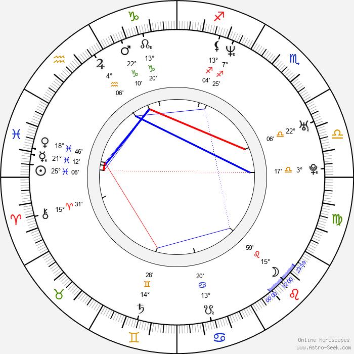 Cortknee - Birth horoscope chart