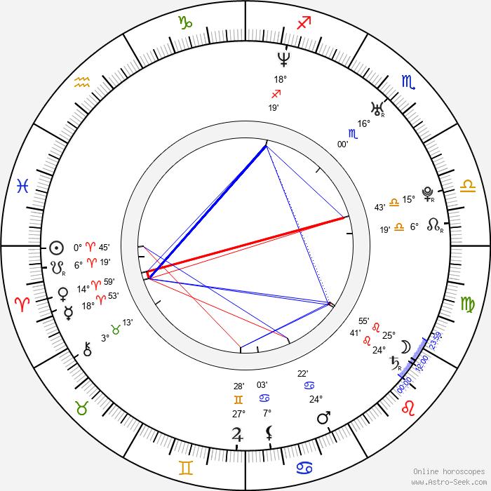 Cory Cassidy - Birth horoscope chart