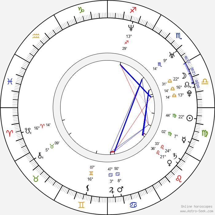 Cory Schneider - Birth horoscope chart