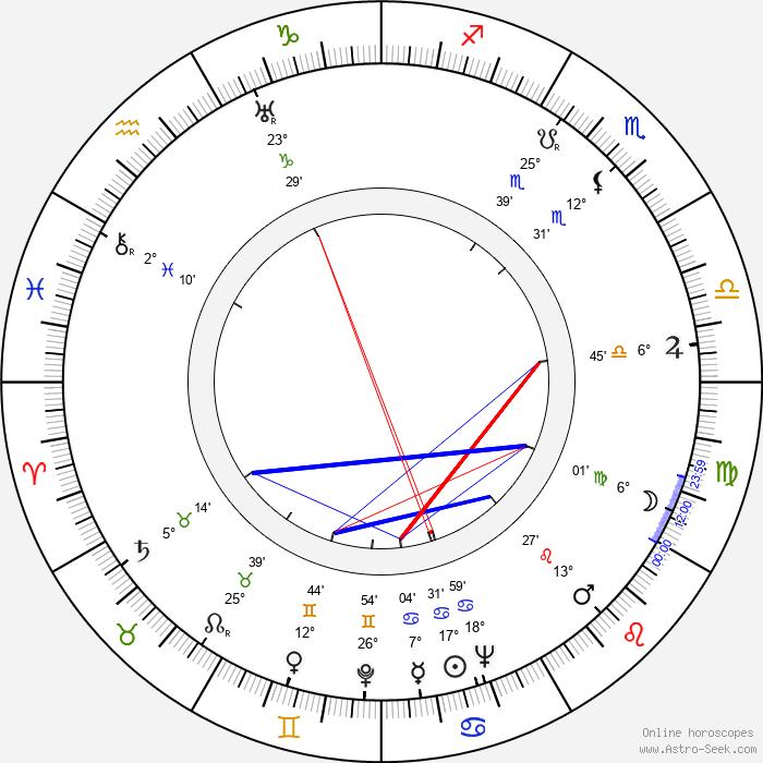 Cosette Lee - Birth horoscope chart