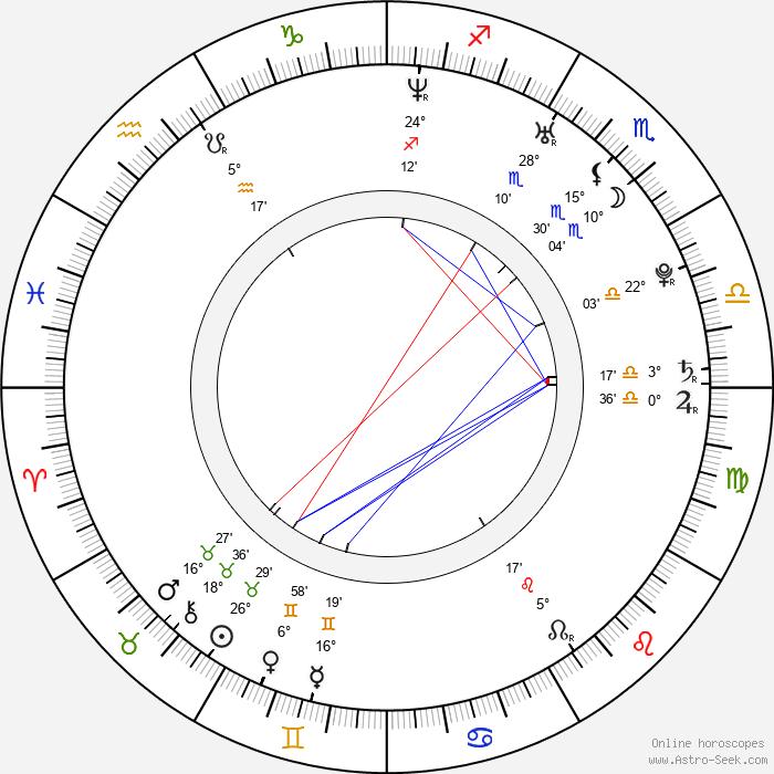 Cosma Shiva Hagen - Birth horoscope chart