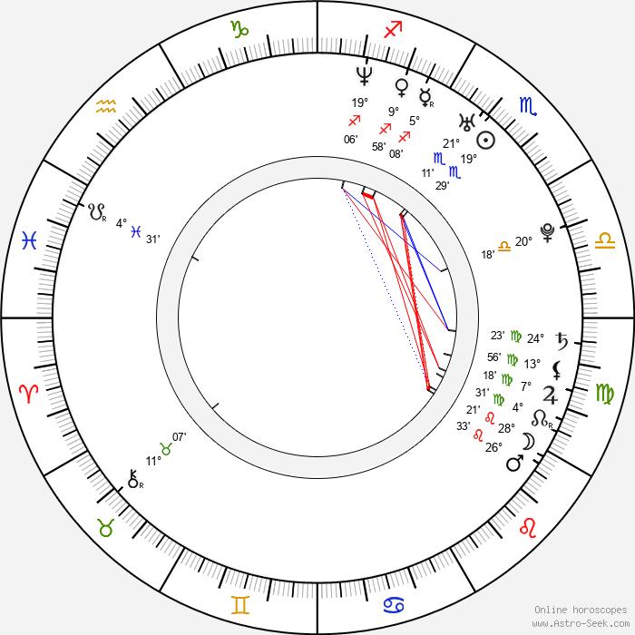 Cote de Pablo - Birth horoscope chart