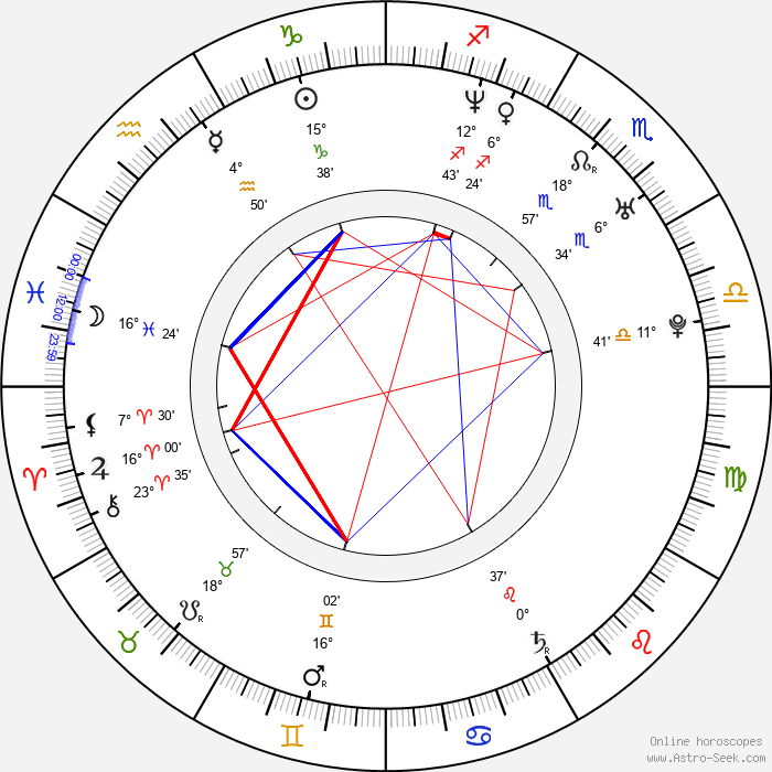Court Young - Birth horoscope chart