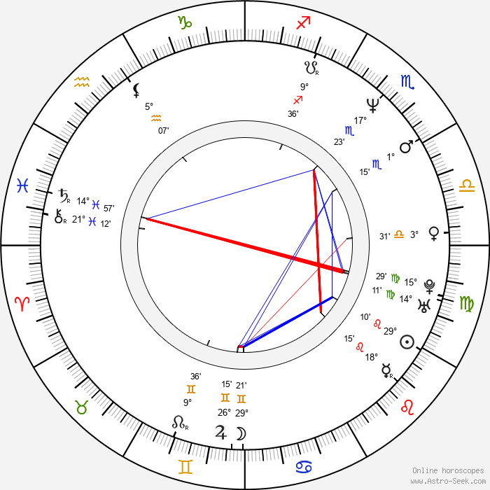 Courtney Gains - Birth horoscope chart
