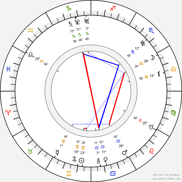 Courtney Halverson - Birth horoscope chart