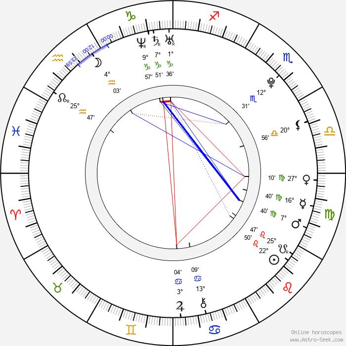 Courtney Hope - Birth horoscope chart