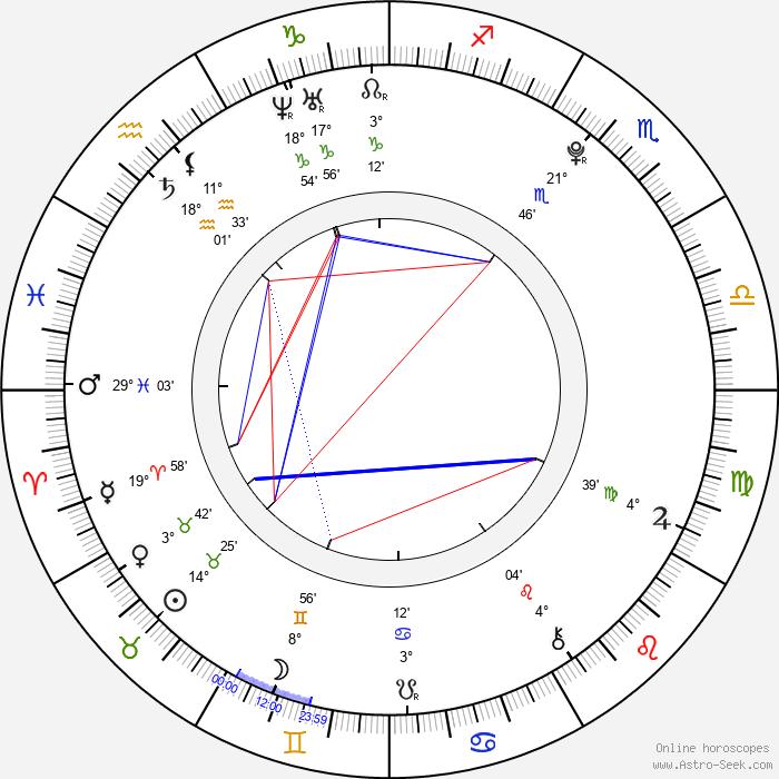 Courtney Jines - Birth horoscope chart