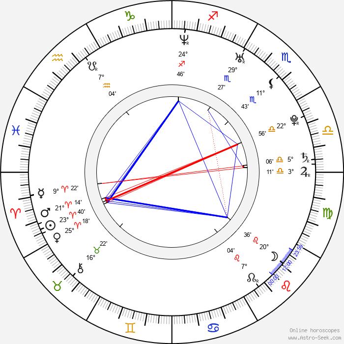 Courtney Peldon - Birth horoscope chart