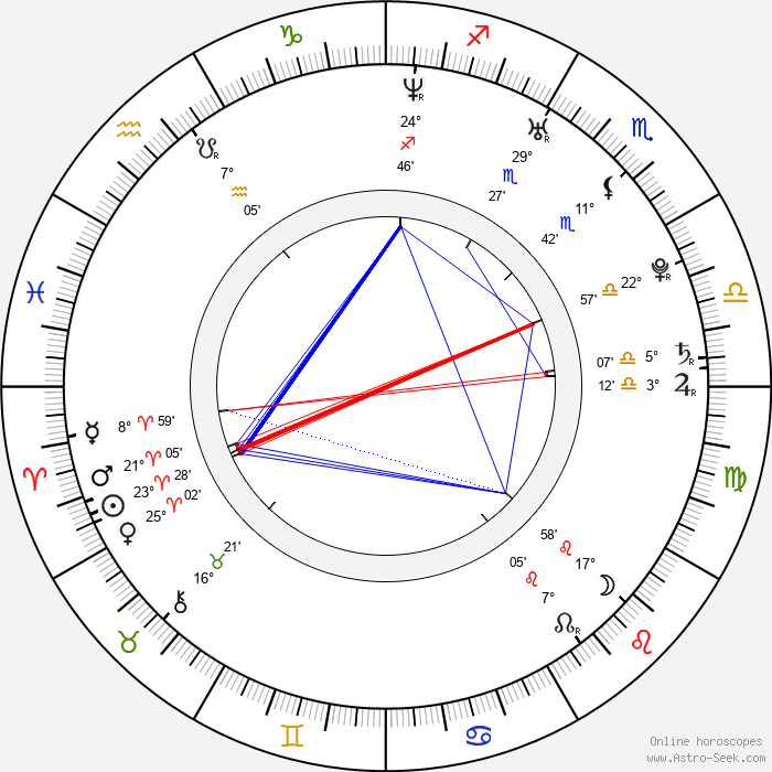Courtney Peldon - Birth horoscope chart