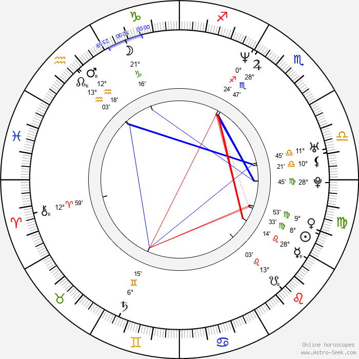 Courtney Solomon - Birth horoscope chart