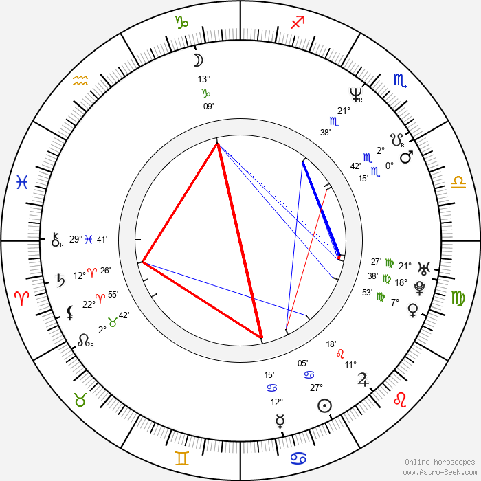 Courtney Taylor-Taylor - Birth horoscope chart