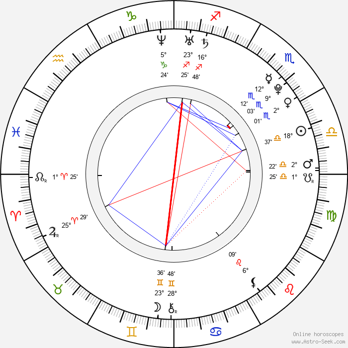 Courtney Taylor - Birth horoscope chart