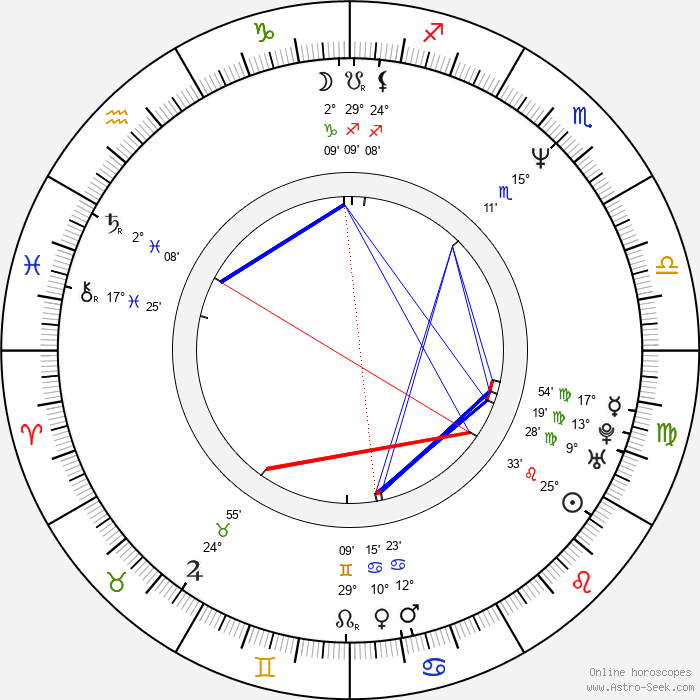 Craig Bierko - Birth horoscope chart