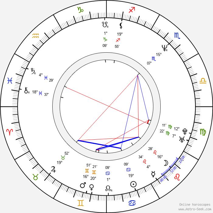 Craig Charles - Birth horoscope chart