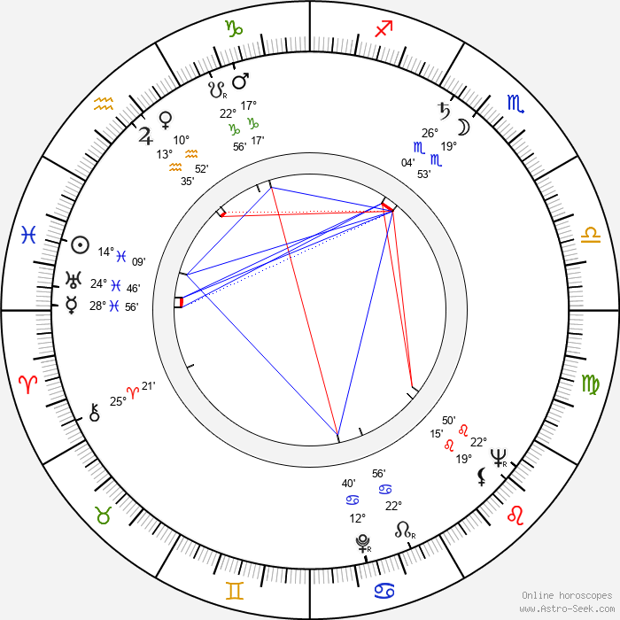Craig Hill - Birth horoscope chart