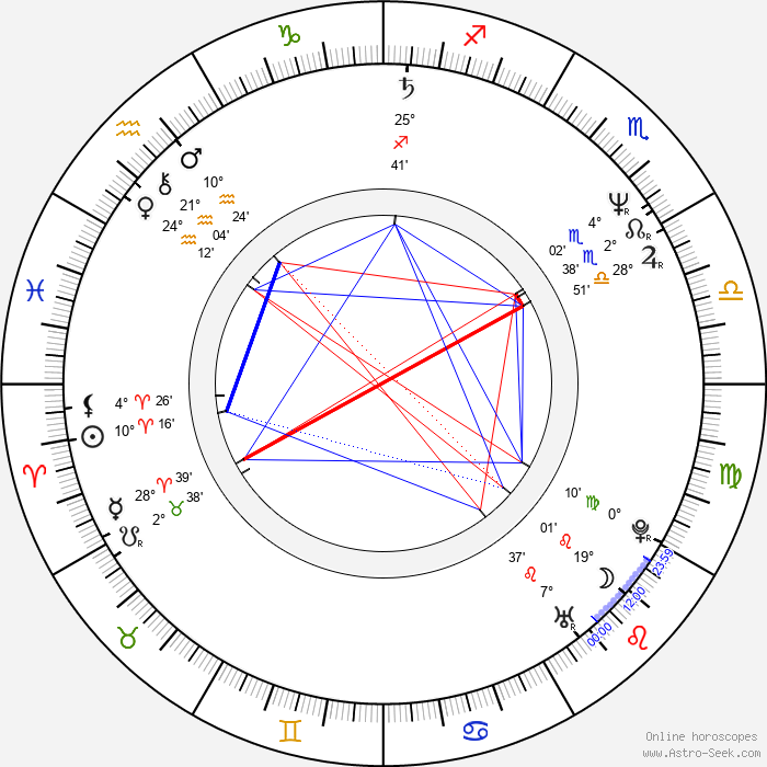 Craig Hosking - Birth horoscope chart