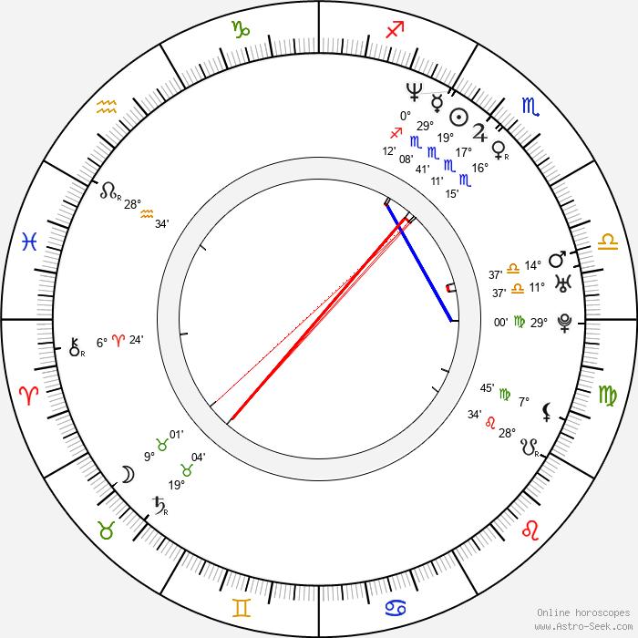 Craig Parker - Birth horoscope chart