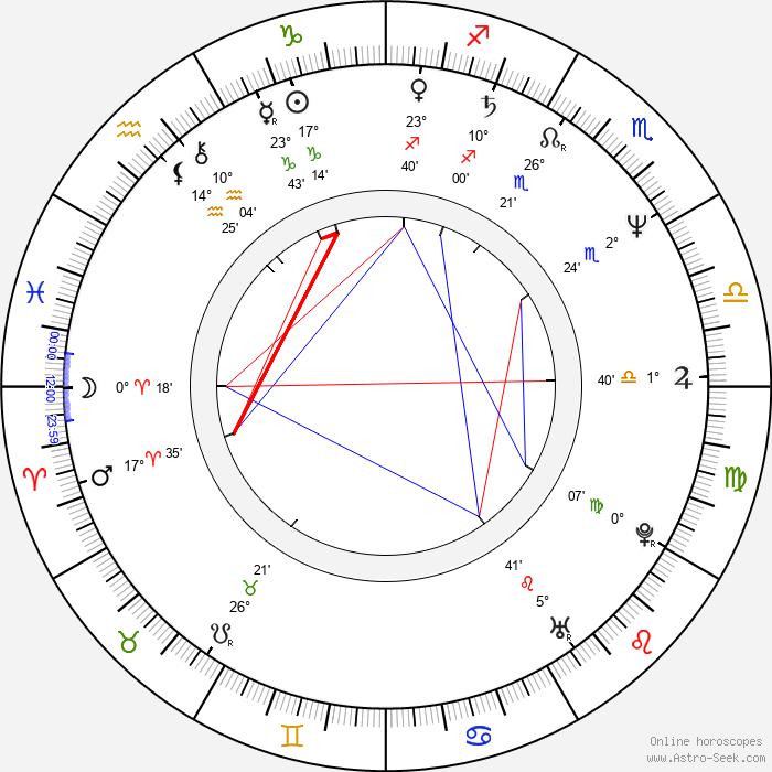 Craig Patton - Birth horoscope chart