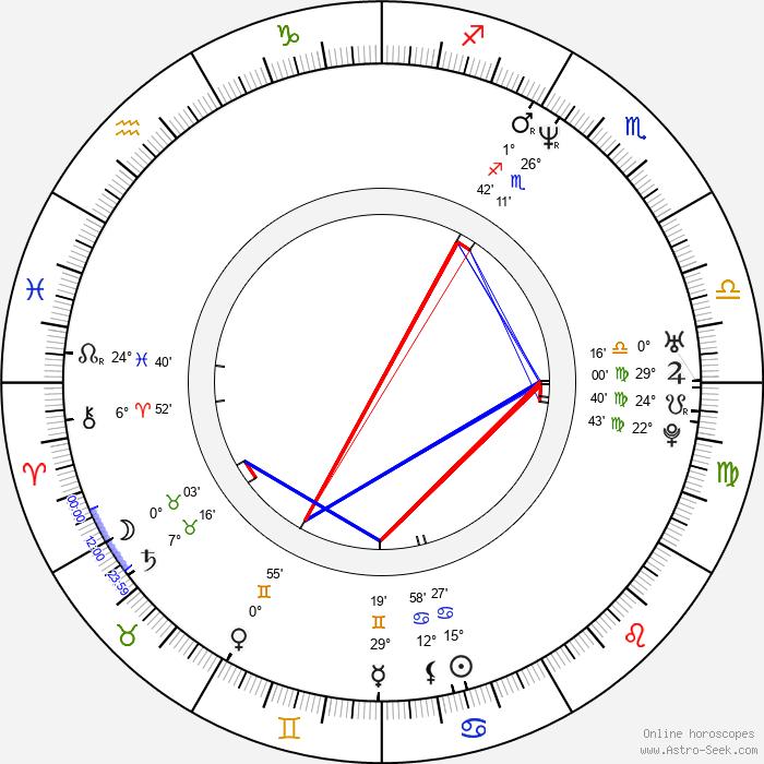 Cree Summer - Birth horoscope chart