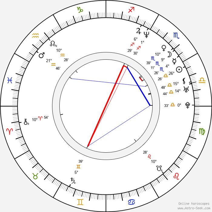 Crispian Belfrage - Birth horoscope chart