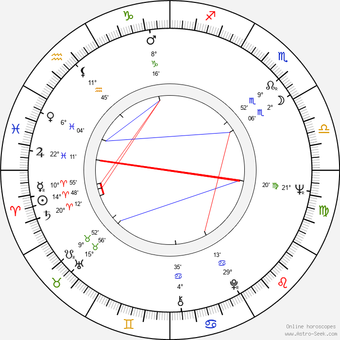 Crispian St. Peters - Birth horoscope chart