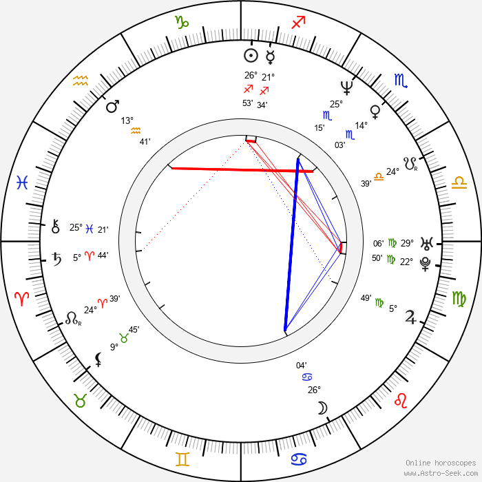 Criss Angel - Birth horoscope chart