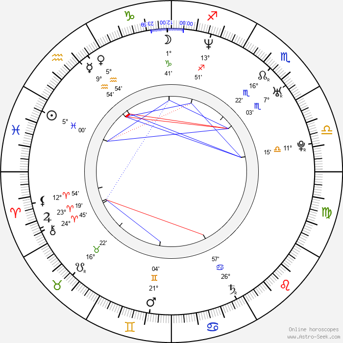 Crista Flanagan - Birth horoscope chart