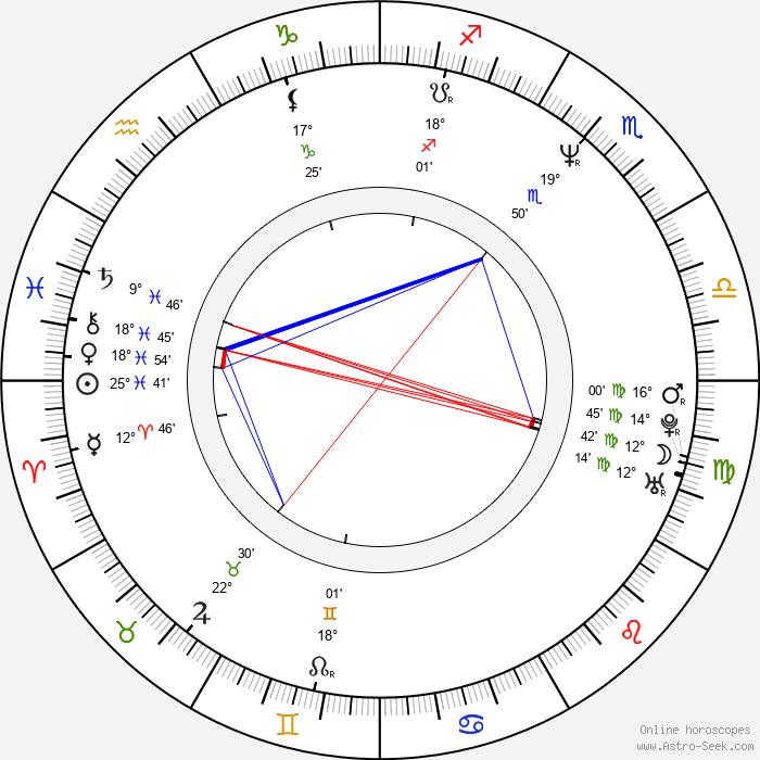 Cristiana Réali - Birth horoscope chart