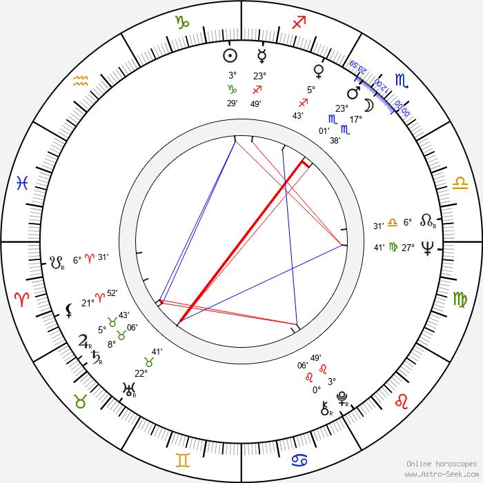 Cristina Deleanu - Birth horoscope chart