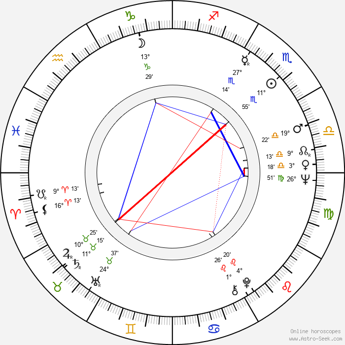 Cristina Gaioni - Birth horoscope chart