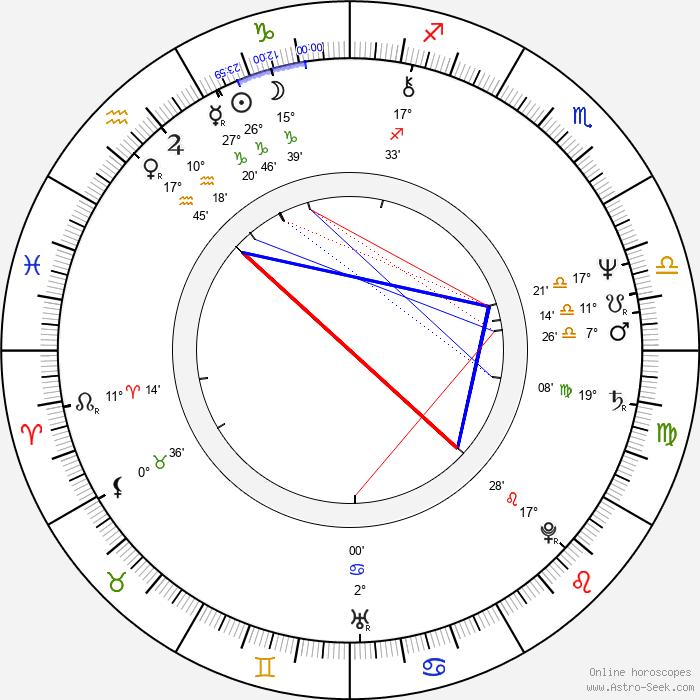Cristina Galbó - Birth horoscope chart