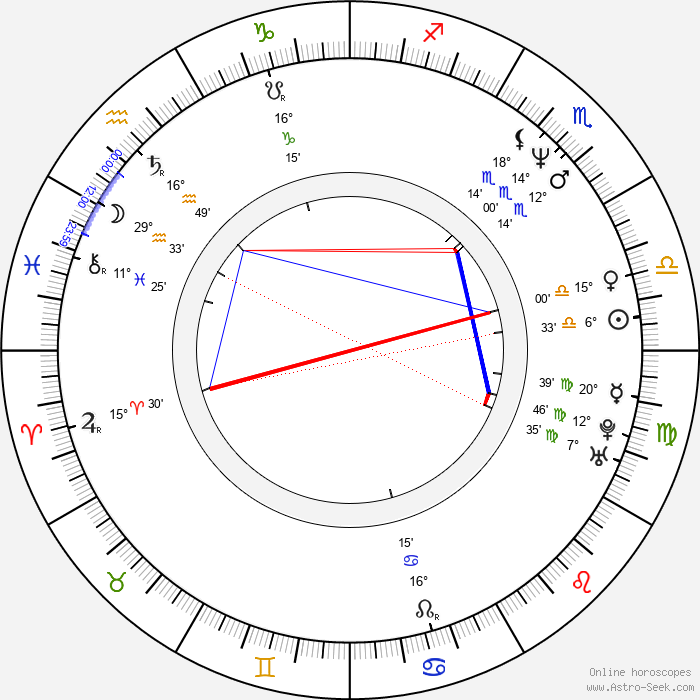 Cristina Marsillach - Birth horoscope chart